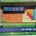 the-periodic-table-of-the-elements-88d33ab90ab74af1ba4310eb5ec90f0c